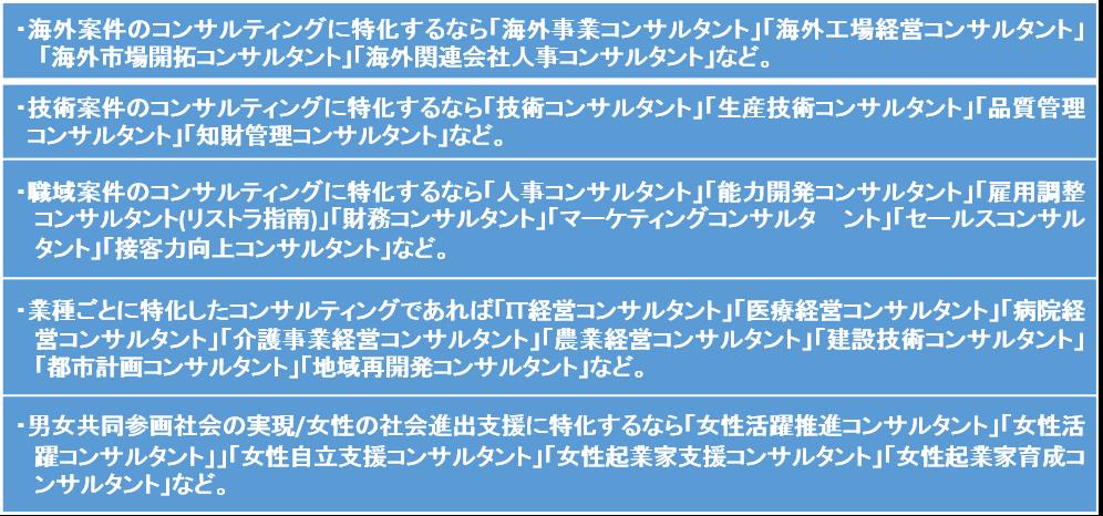 経営コンサルタントなど名称紹介